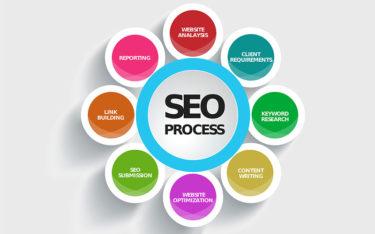 自然検索画面を改善するSEO業界の職種や業務内容を徹底解説!